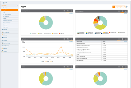 Network management - The Aruba Networks dashboard
